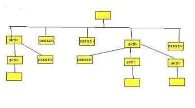hogyan működnek a binárok